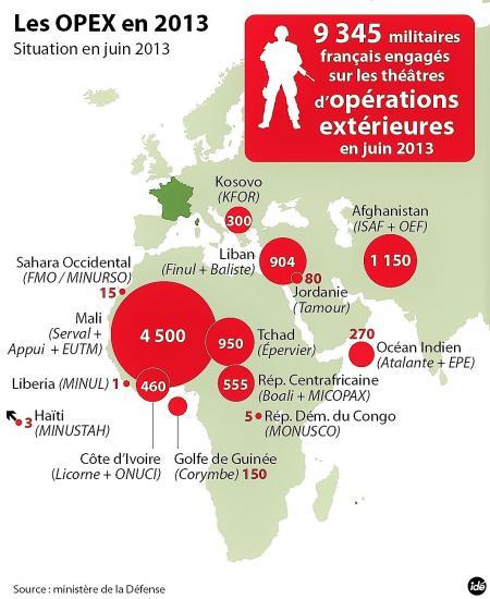 Ob 0bff3b les opex l armee francaise a l etranger juin 2013