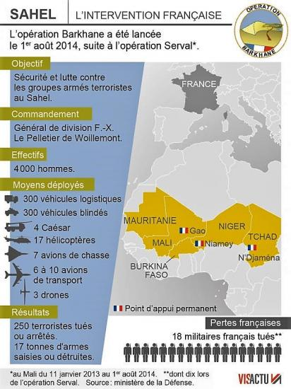 Tchad bernard cazeneuve sur le front antidjihadiste au sahel 1